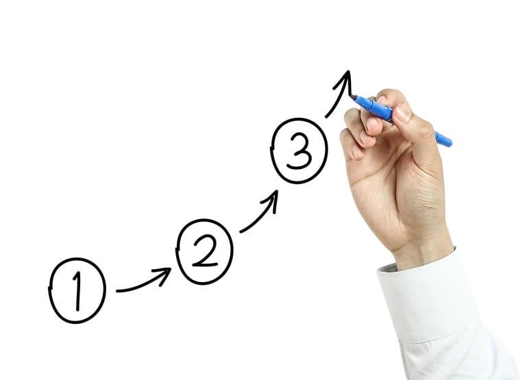Como montar um plano de negócios para clínica médica